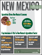 New Mexico Crop Insurance Fact Sheet