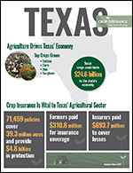 Texas Crop Insurance Fact Sheet
